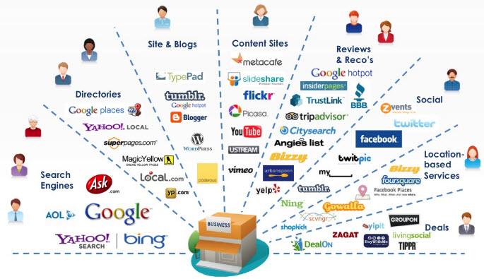 honlapkészítés pécs, keresőoptimalizálás pécs, weblapkészítés pécs, honlap készítése pécs, weblap készítése pécs, online marketing pécs, online marketing, internet marketing pécs, internet marketing, marketing pécs, marketing