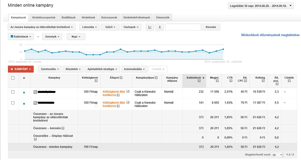 google adwords kampányok fül, weboldal készítés pécs, weblap készítés pécs, keresőoptimalizálás, honlapkészítés, weblapkészítés
